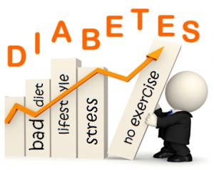 Nih tips Untuk Penderita Diabetes Saat Puasa